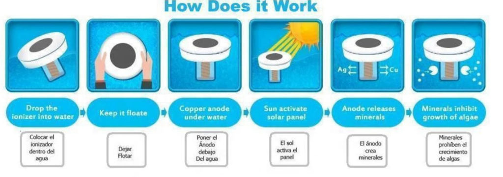 Do solar pool ionizer work?